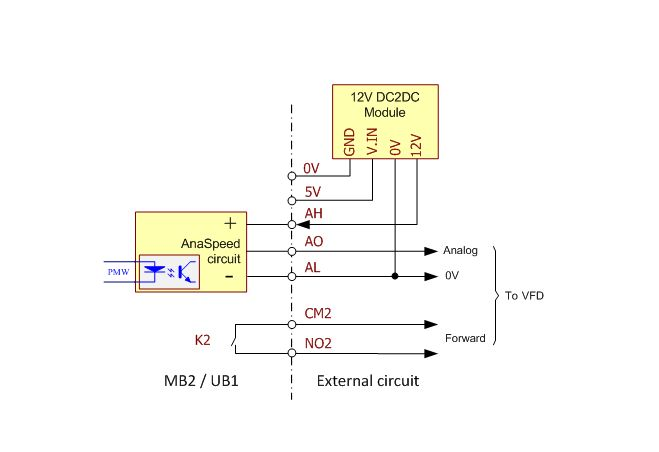DC2DC-12V Module - Click Image to Close
