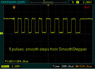 USB SmoothStepper